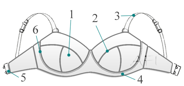 Maya Gallery Details Download Sewing instructions This is a Lingerie Sewing Pattern It is a PDF pattern This pattern is FREE to download Detailed sewing instructions can be found on the pattern pag…