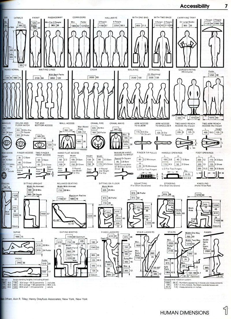 Graphic Standards Human Dimension Concept Diagram Tool Design