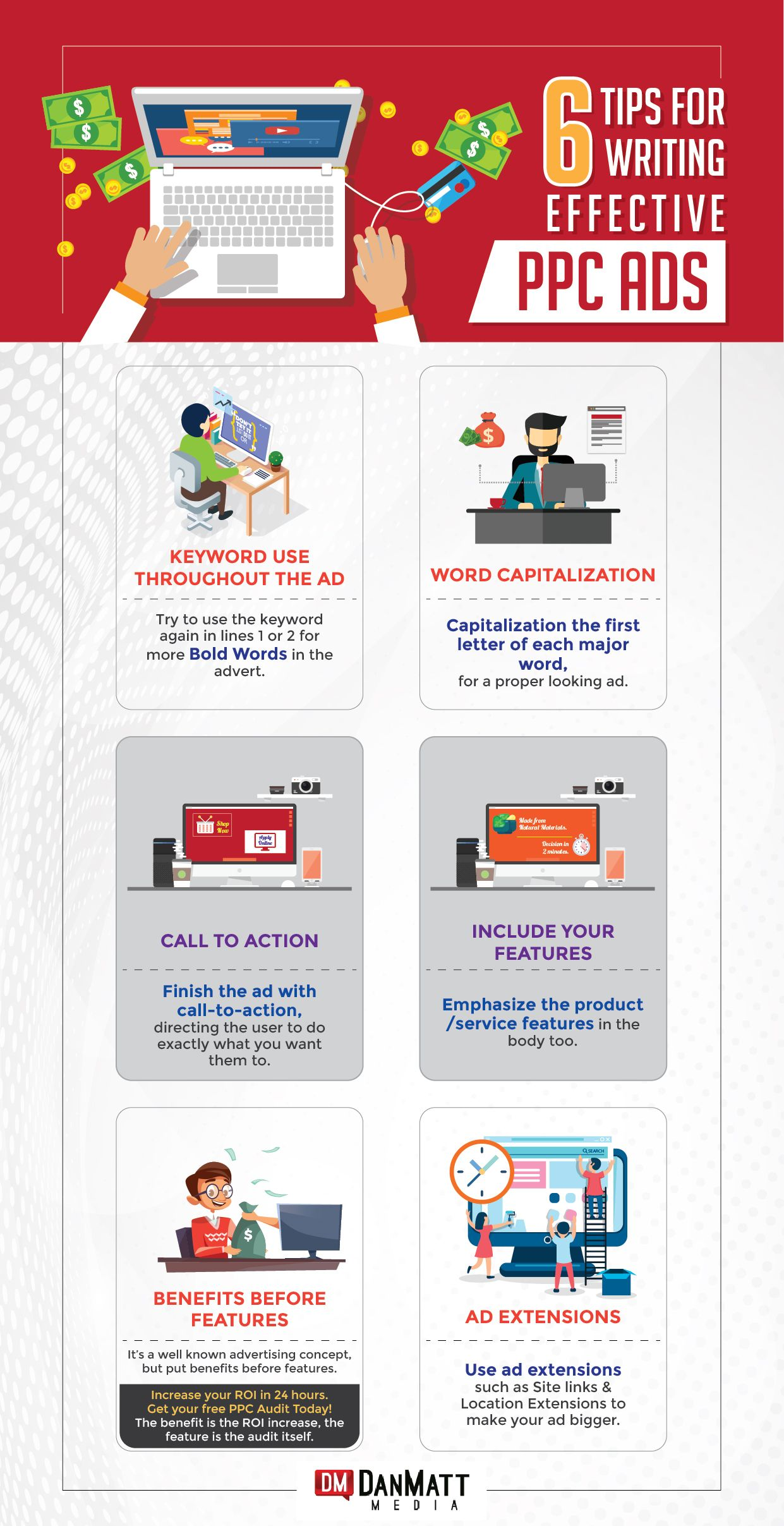 This Infographic Provides Information To Business Owners