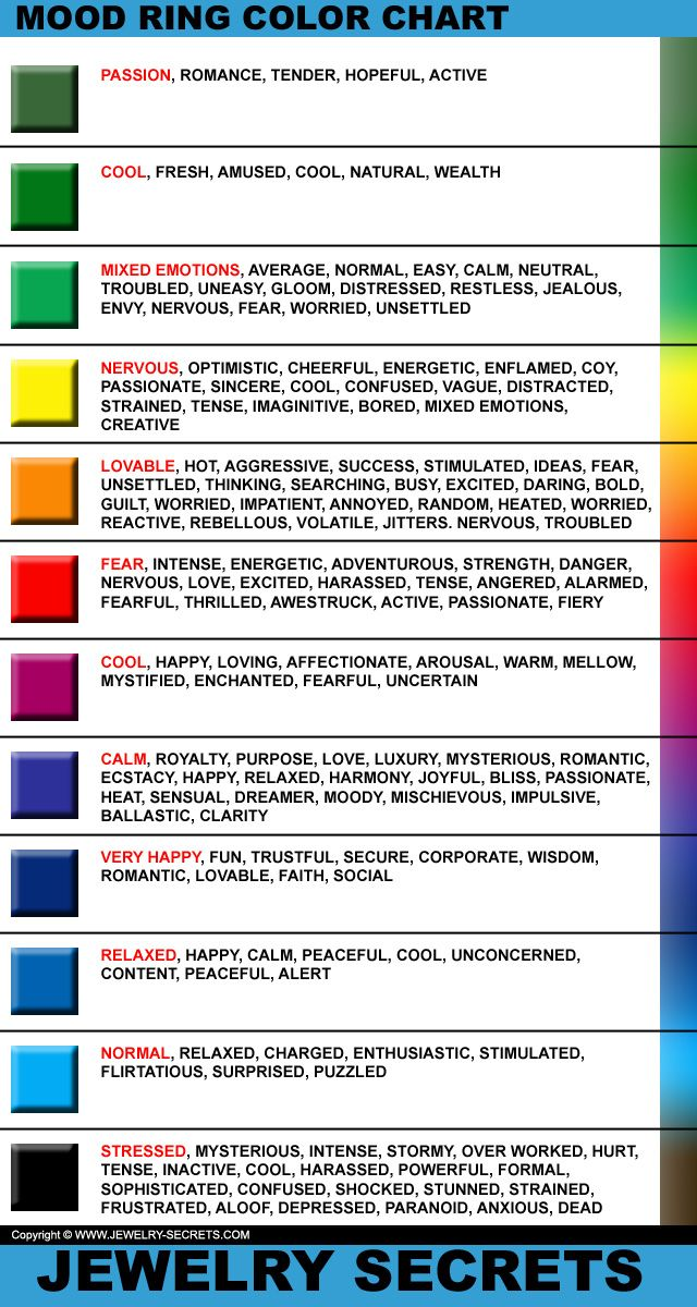 The Biggest And Best Mood Ring Color Chart On The Web