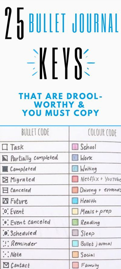 25 Bullet Journal Keys That Are Drool-Worthy & You Must Copy