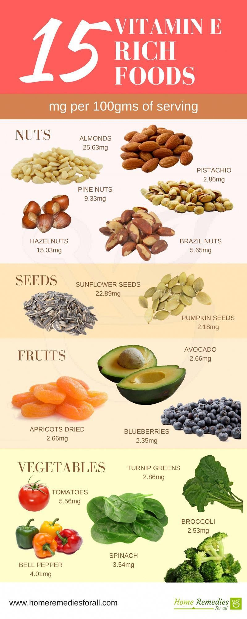 Consume These 15 Vitamin E Rich Foods To Get Rid Of Vitamin E