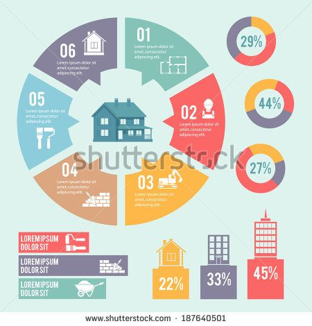 Construction engineering and building infographic elements with construction engineering and building infographic elements with circle diagram vector illustration stock vector ccuart Image collections