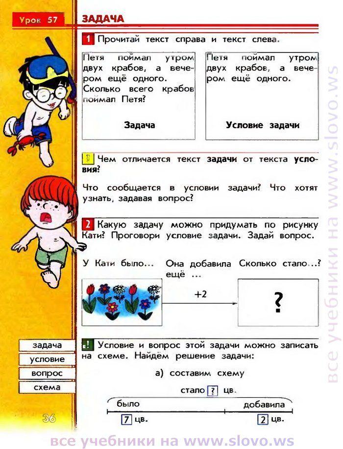 Скачать торрент учебник русского языка 2 класс нечаева