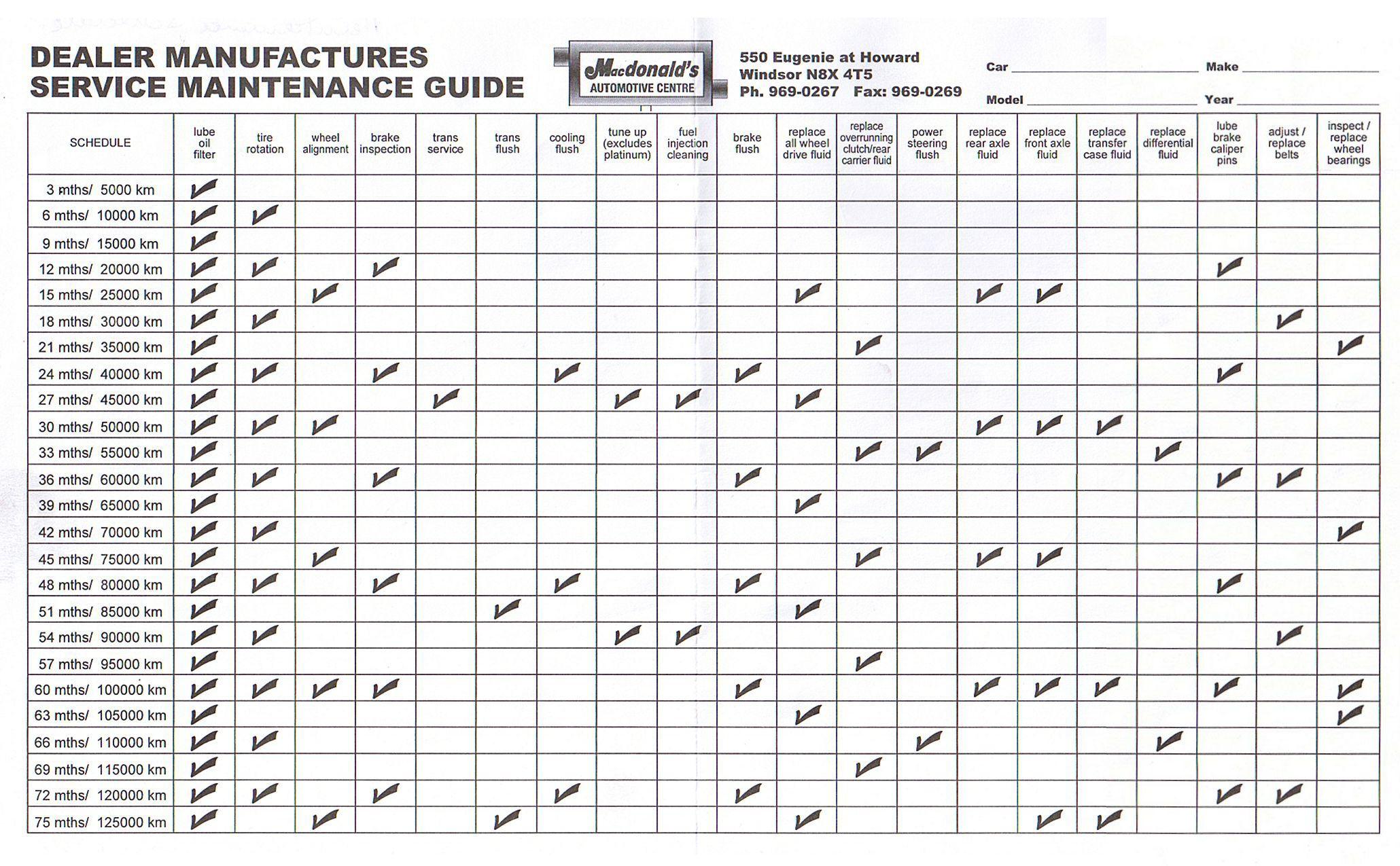 service maintenance schedule http www amazon com gp product rh pinterest com car maintenance guide philippines car maintenance guide india
