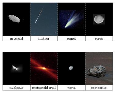 Asteroids Comets and Meteors Montessorimomcom Oort