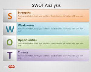 Swot Powerpoint Template Business Powerpoint Templates Powerpoint Template Free Business Powerpoint Presentation