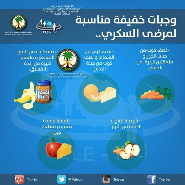 Pin By Amara Sidi Mohammed On Informations Health And Wellness Center Health Food Food