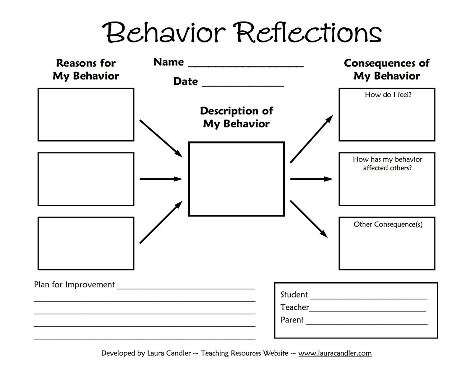 Tween Teaching Behavior Reflections Sheet  School