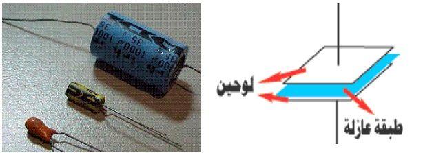 Pin On تحميل كتب كهربائية