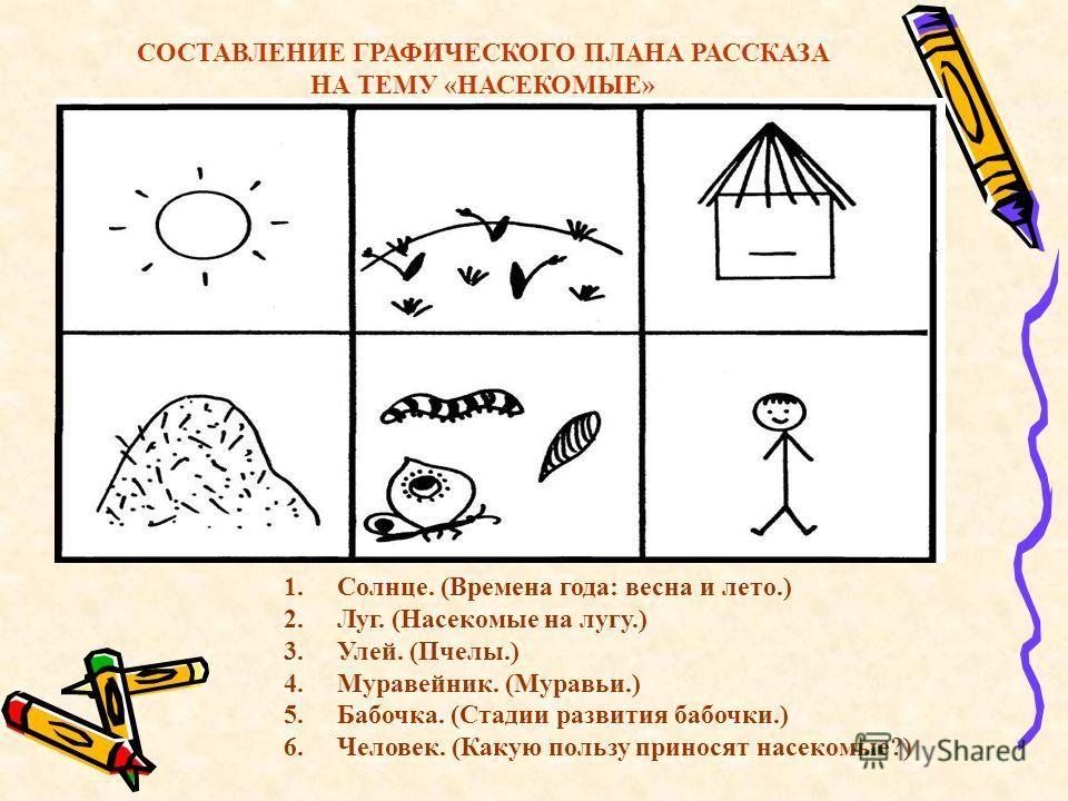 Картинки для составления рассказа описания