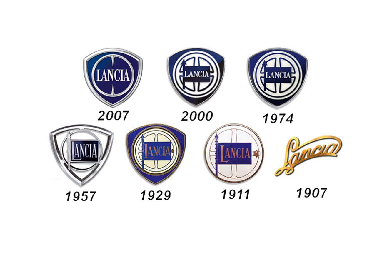 pinamir prekaa on cars logo | pinterest | car logos, motorcycle
