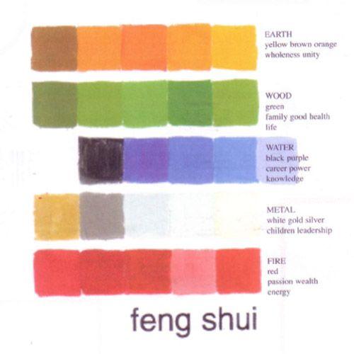 Feng Shui Color Chart Bathroom