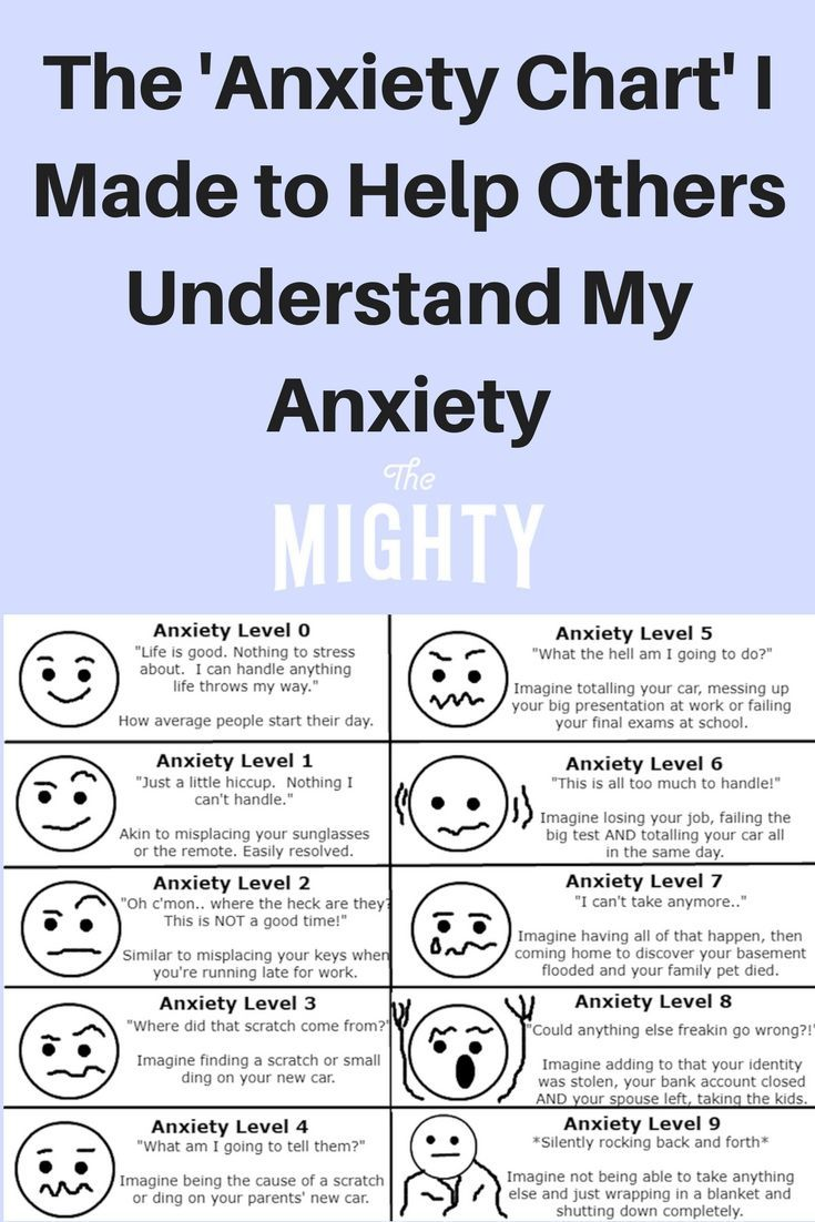 The 'Anxiety Chart' I Made to Help Others Understand My Anxiety   The Mighty