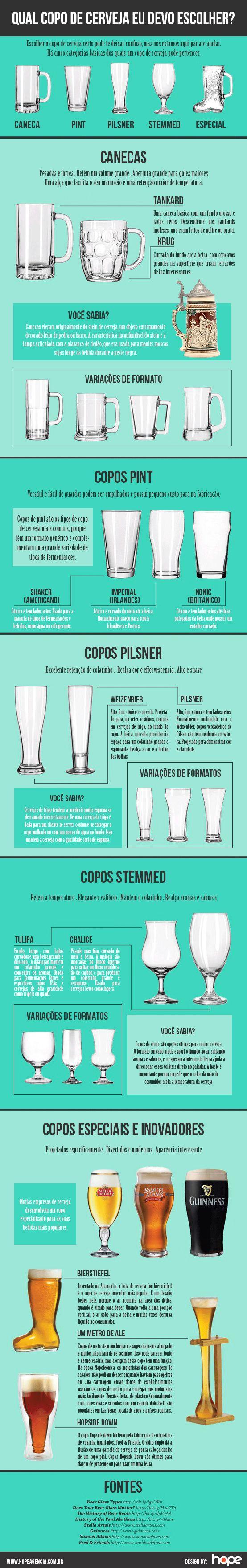 Infográfico sobre os copos ideias para consumir cerveja! by Hope Productions: