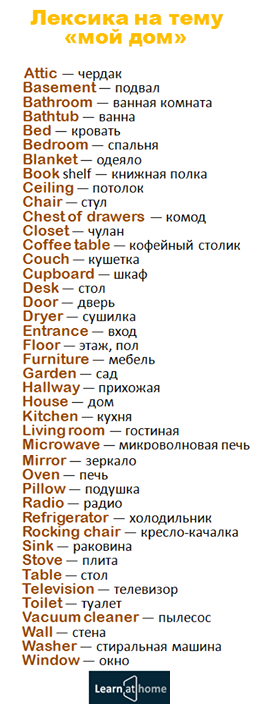 """Английские слова по теме """"Дом"""" #english #vocabulary #house #английский #дом"""