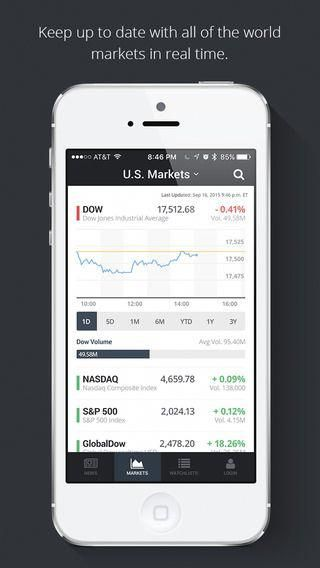 MarketWatch Realtime business and financial news, stock