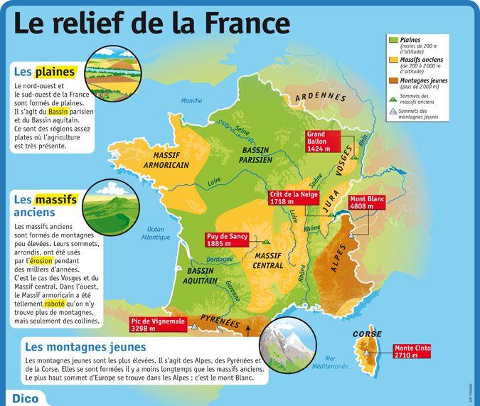 Le relief de la France | Géographie, Les régions de france, Apprendre le français