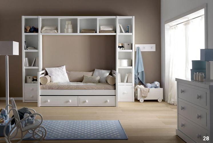 Guardaroba A Ponte Ikea.Armadio A Ponte Ikea Prezzi Small Kids Bedroom Small Bedroom Office