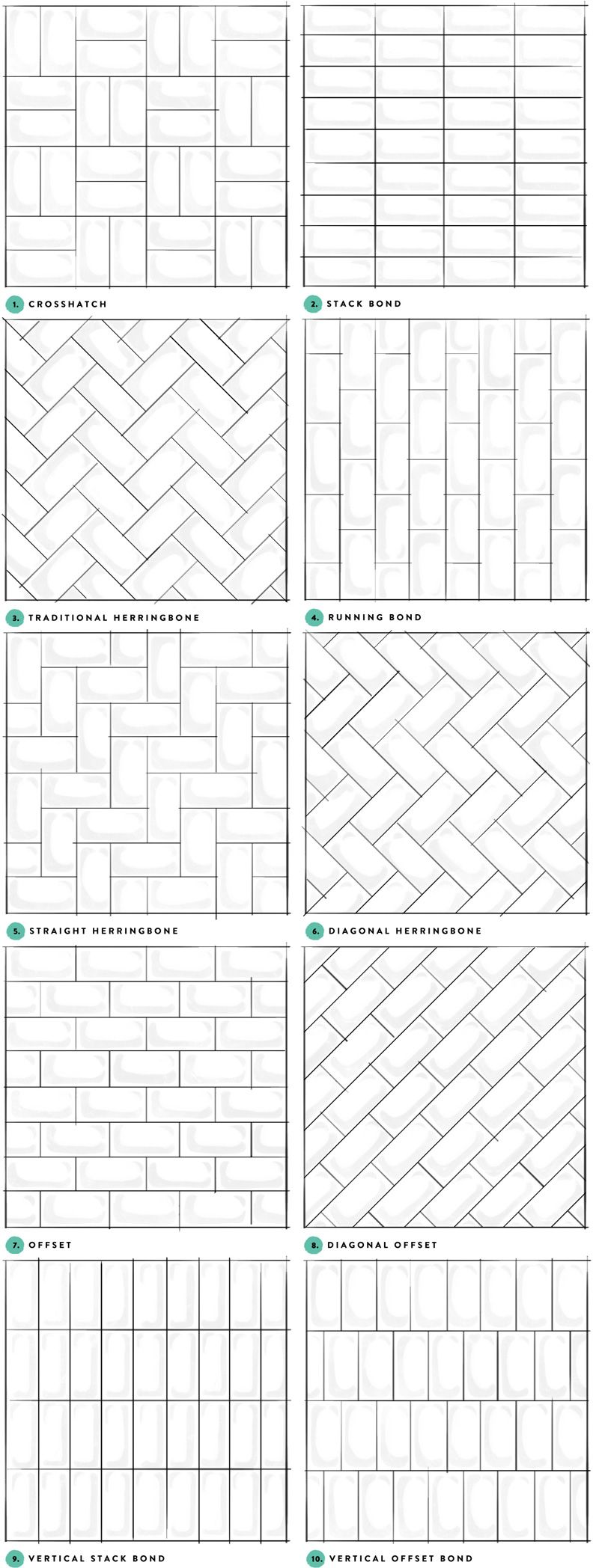 Subway Tile Designs Inspiration (A Beautiful Mess) | Tile design ...