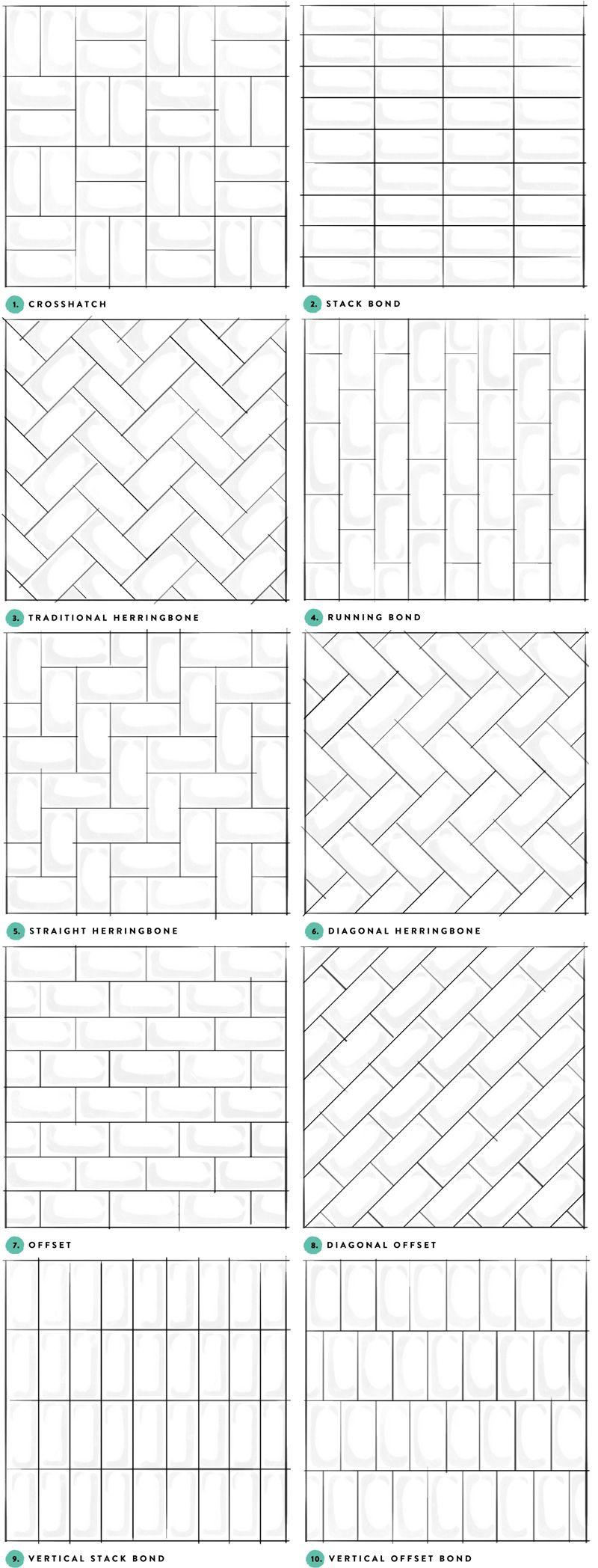 Subway Tile Designs Inspiration A Beautiful Mess Subway Tile