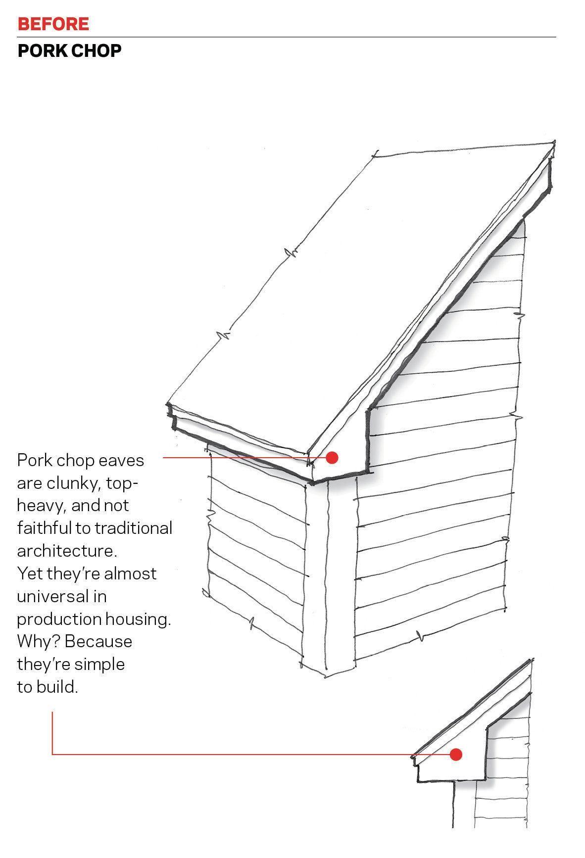 Alternatives To The Pork Chop Eave Return Little Houses House Eaves Home Construction