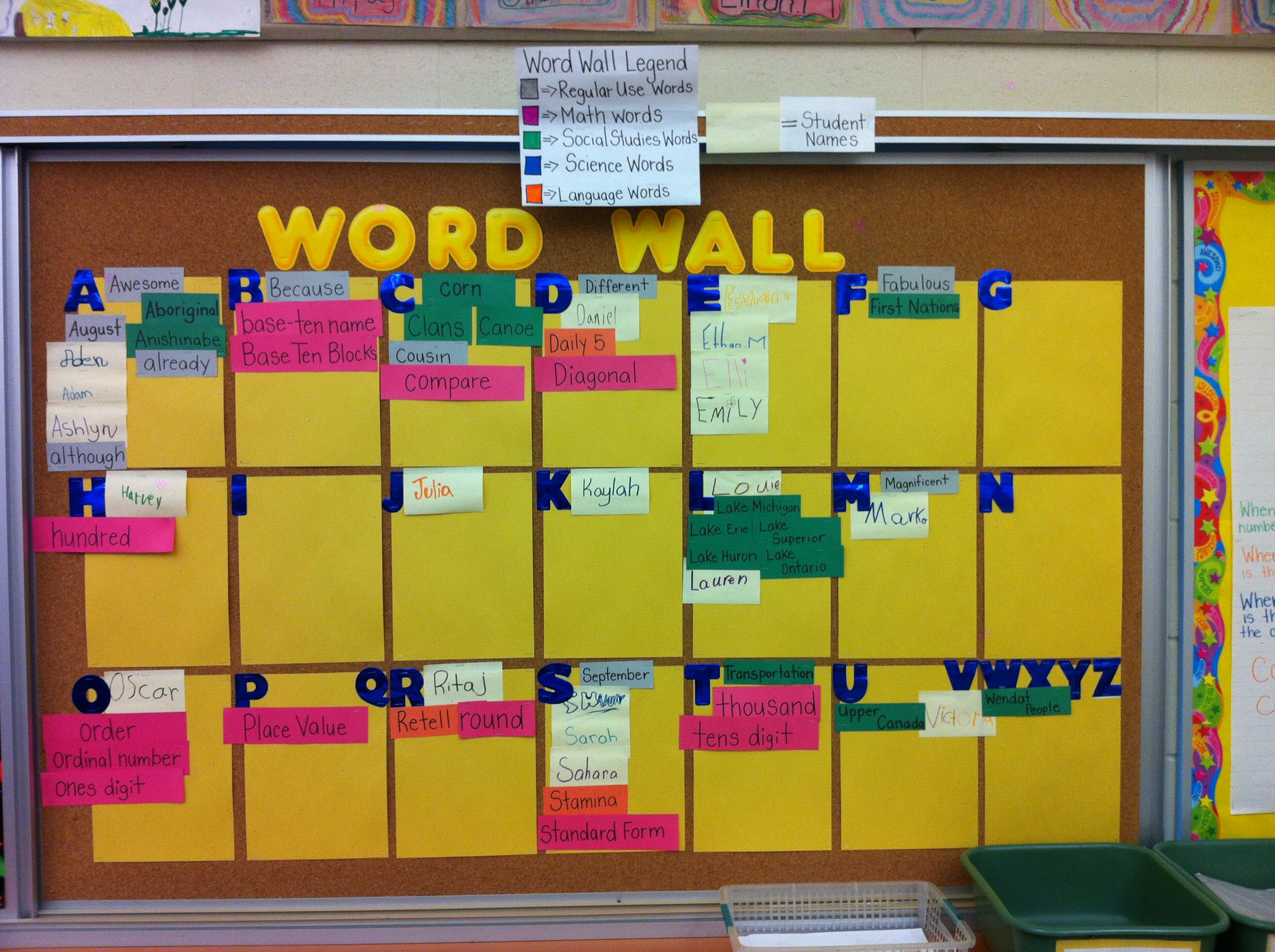 Vocabulary and Word Walls | Interactive word wall, Teaching ...