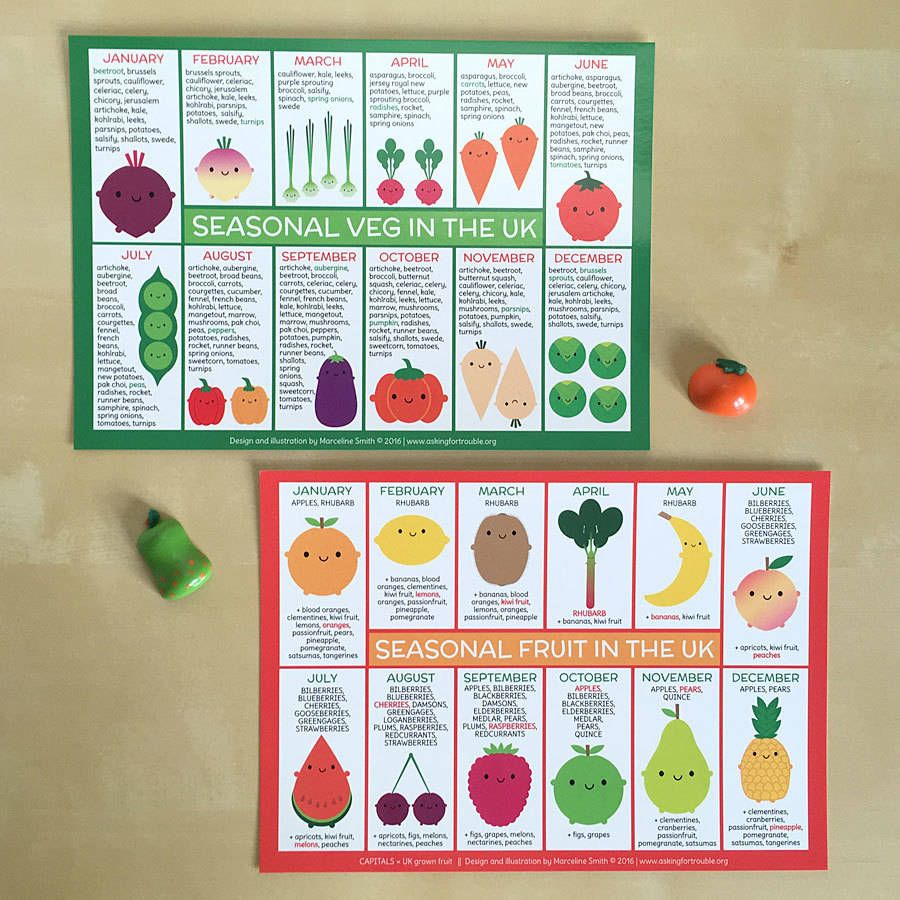 Uk seasonal fruits and vegetables charts postcards also in food rh pinterest