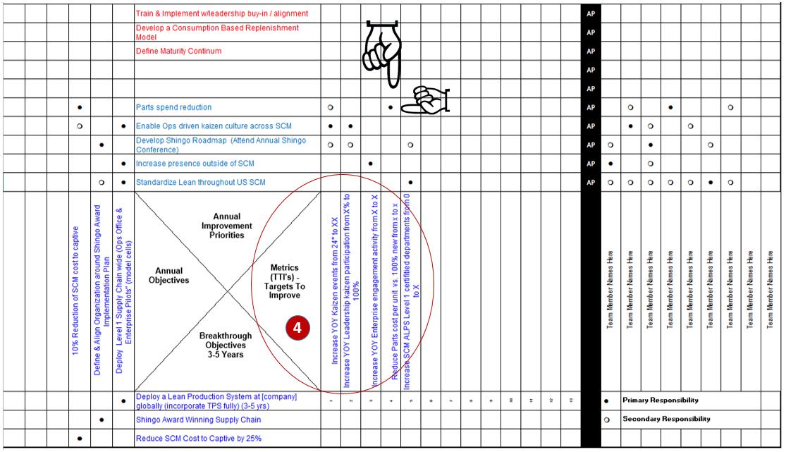 X Matrix Hoshin Kanri Template for Lean Policy Deployment