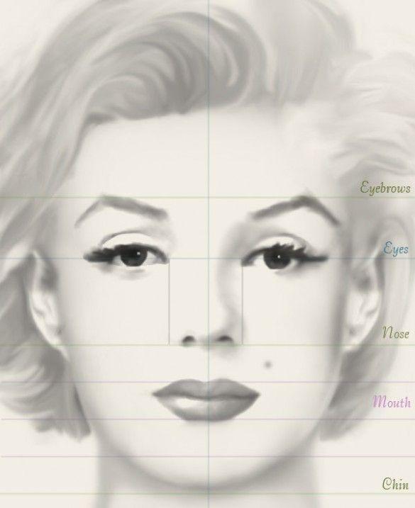 comment dessiner un visage dessin la tête pinterest