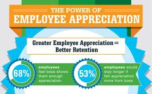 an appreciated employee is more likely to stay with the company