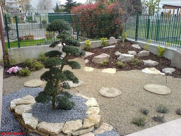 River-Rock-Landscaping-Ideas-Front-Yard Design front yards without