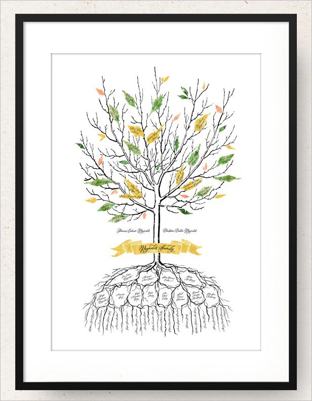 15+ Amazing Family Tree Art Templates \ Designs Free \ Premium - 3 gen family tree template