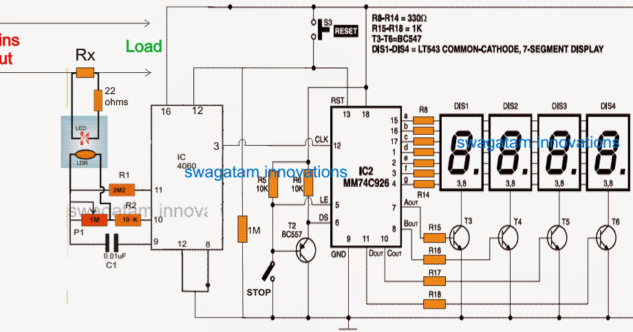 Pin On Meter Project