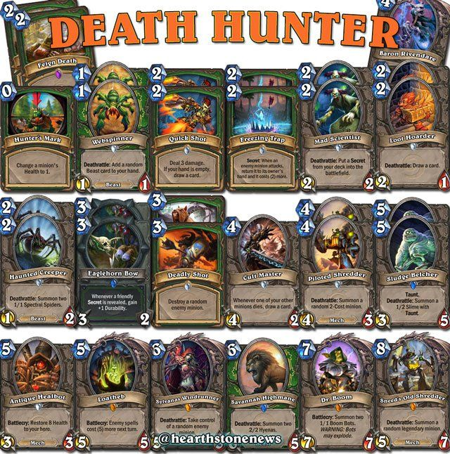 Hearthstone Deck Hunter Deathrattle With Images Hearthstone Rogue Hearthstone Paladin
