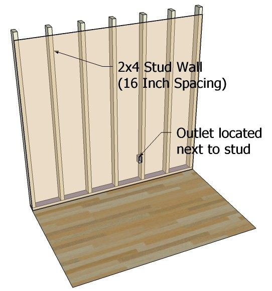 Easy Ways To Locate A Wall Stud Finding Studs In Wall Stud Walls Wood Studs