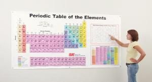sargent welch color coded periodic table of the elements wall poster - Tabla Periodica Welch
