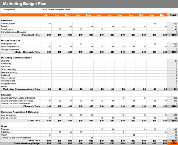 Marketing Plan Budget Template From Microsoft.