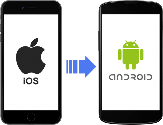 MobileTransHow to Transfer Data from iPhone to Android