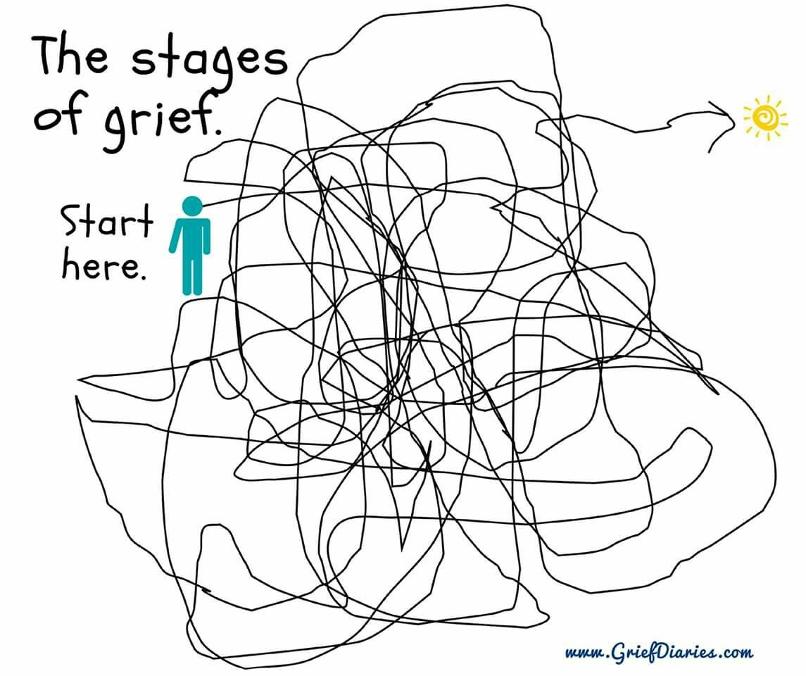 Pin By Brenda Goad On Grief