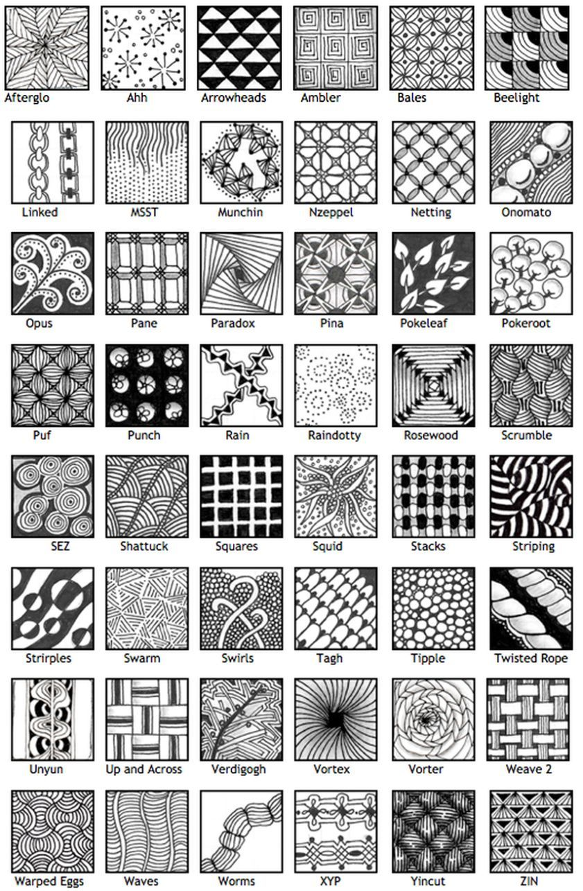 Patterns Doodle Zentangle Zentangle Patterns Doodle Patterns