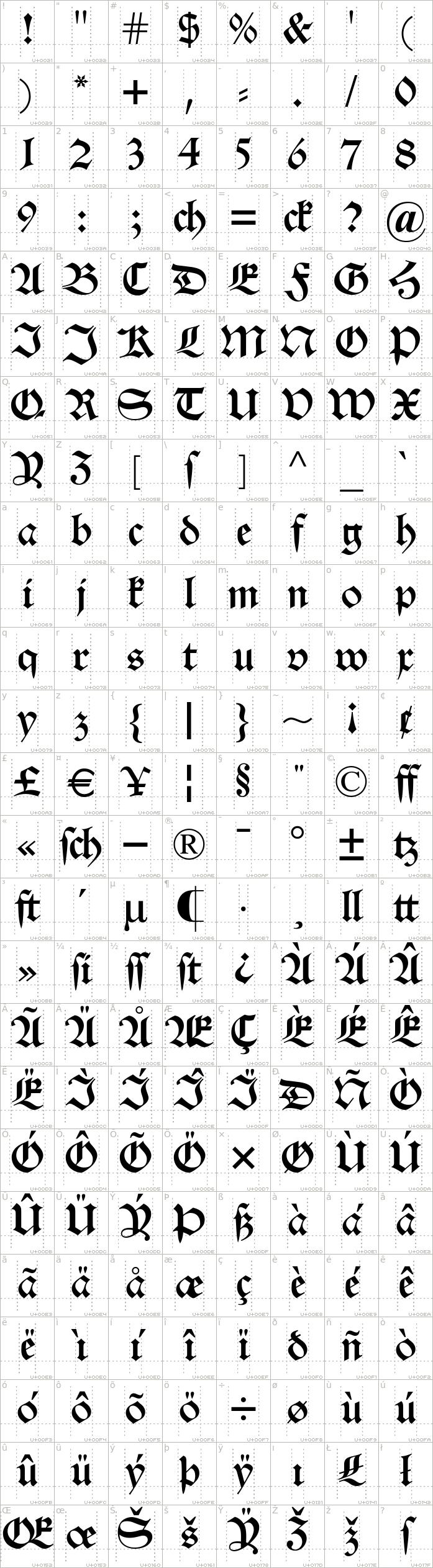 Alte Schwabacher Font Family · 1001 Fonts | letters