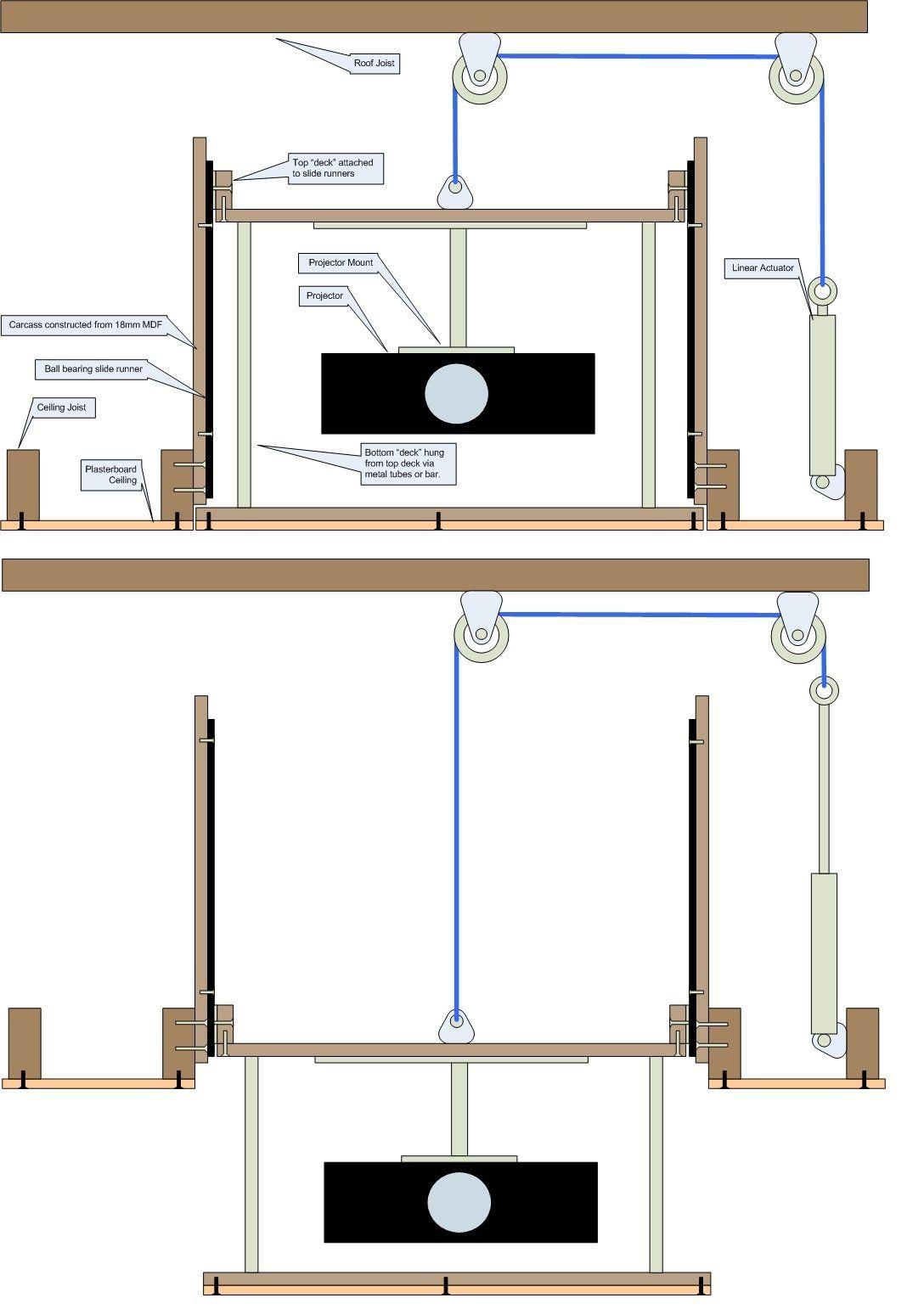 Linear actuator tv lift diy crafts Linear actuator