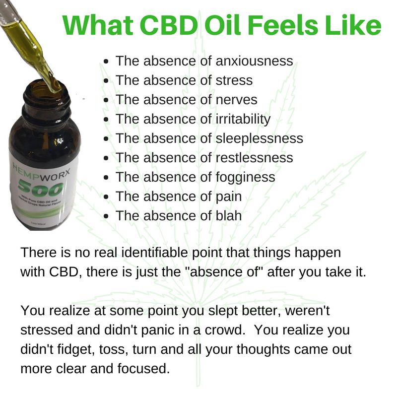 60 most common questions about CBD ...