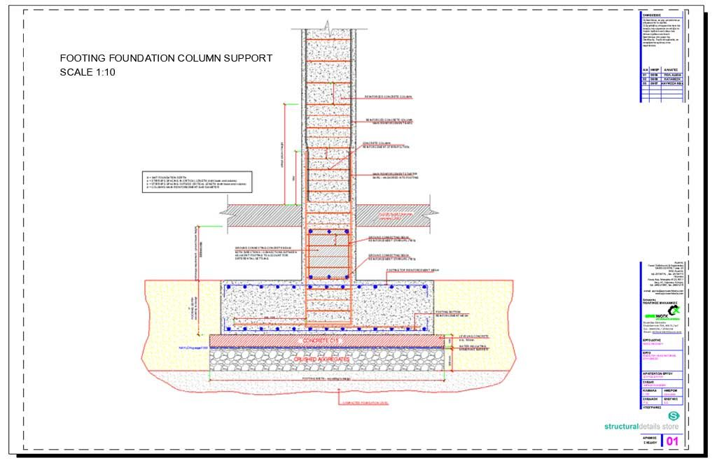 Footing Foundation Column Support Footing Foundation Reinforced Concrete Pool Retaining Wall