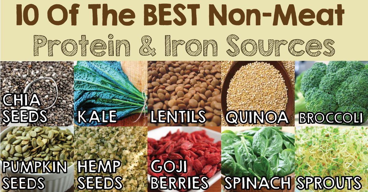 10 of The Best NonMeat Protein and Iron Sources Sources