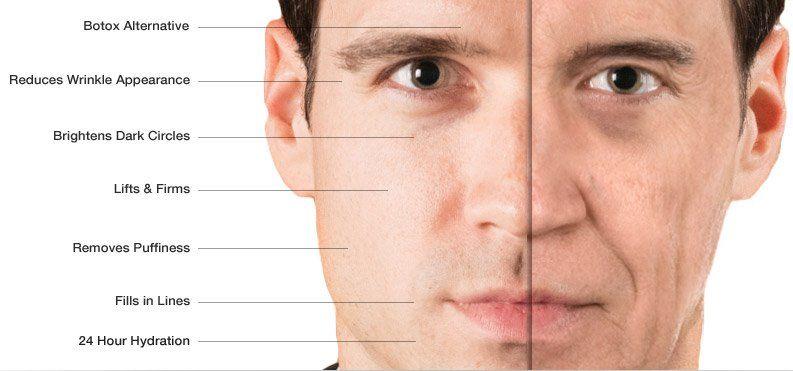 Why Men Should Also Use Anti Aging Creams Facial Cream Anti