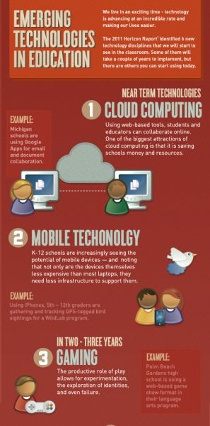 6 Emerging Educational Technologies Infographic E Learning Infographics Educational Technology Infographic Educational Technology School Technology