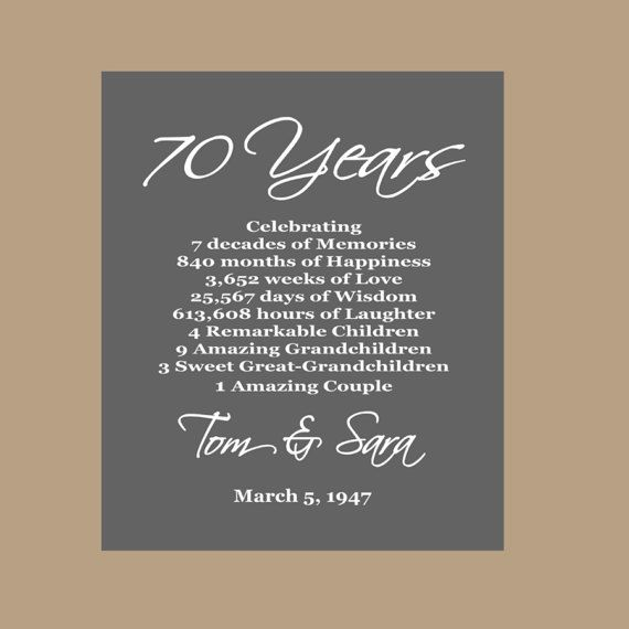 70th Wedding Anniversary.70th Anniversary Print Platinum Anniversary 70 Anniversary Sign