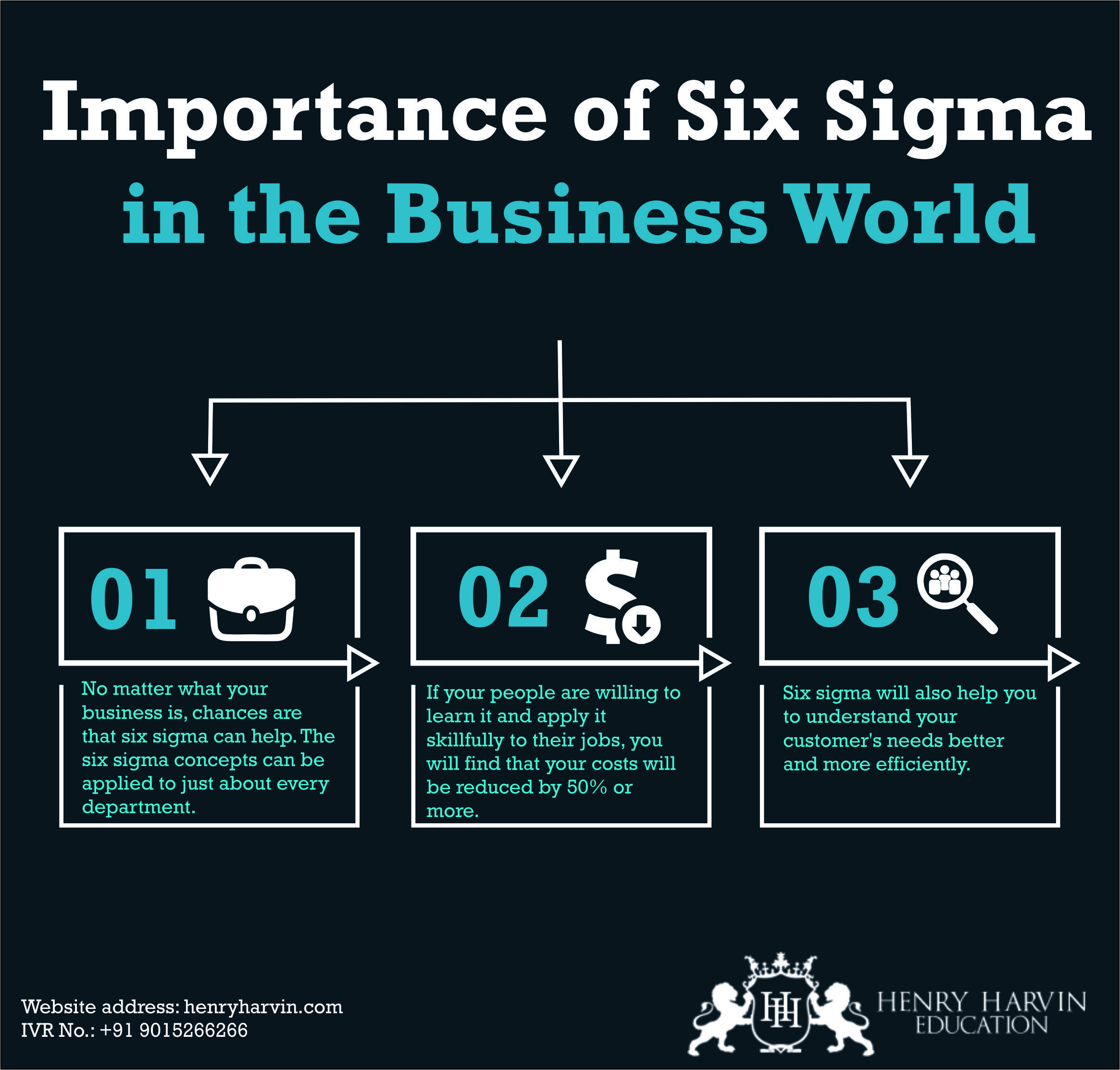 Importance of six sigma in the business world six sigma green explore green belt belts and more importance of six sigma xflitez Gallery